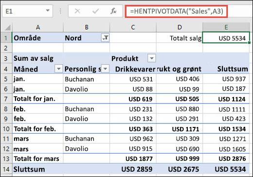 Eksempel på bruk av HENTPIVOTDATA-funksjonen til å returnere data fra en pivottabell.