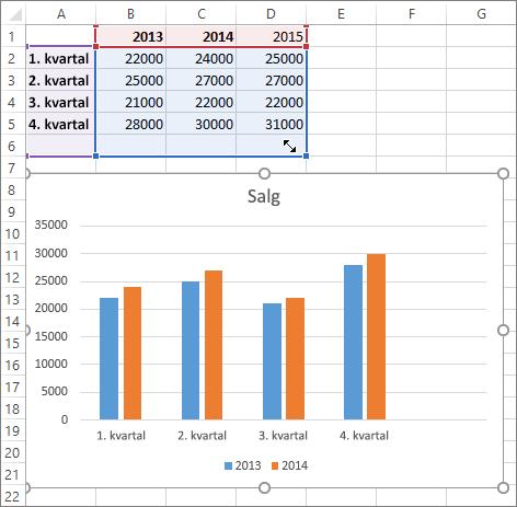Velge den nye dataserien i regnearket
