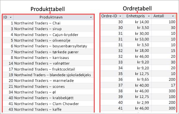 Skjermbilde av tabeller over produkt- og bestillingstabeller