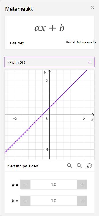 Manipulere a- og b-parametere på en graf.