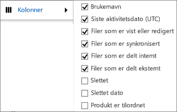 Kolonner i aktivitetsrapporten for OneDrive for Business