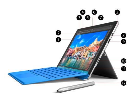Surface Pro 4 med nummererte bildeforklaringer for funksjoner, dokkingstasjoner og porter.
