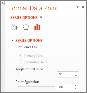 Formater dataserier