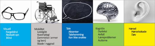 Skjermbilde av brukerscenarioer for tilgjengelighet: Visuell, mobilitet, tale, kognitiv, hørsel