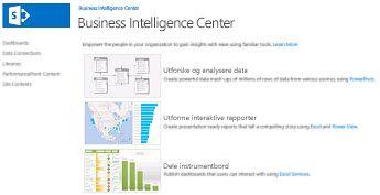 Startsiden til Business Intelligence Center-nettstedet