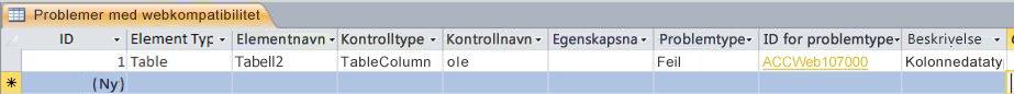 Tabellen Problemer med webkompatibilitet