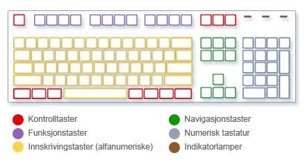 Få teksten lest opp eller skriv en tekst uten å bruke tastaturet