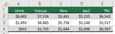 Ved hjelp av en rad for tabelloverskrifter, for eksempel januar, februar, mars og så videre.