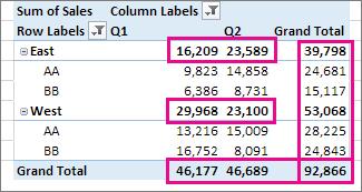 Pivottabell totalsummer og delsummer