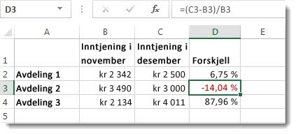 Excel-data med en negative prosentdel formatert i rødt i celle D3