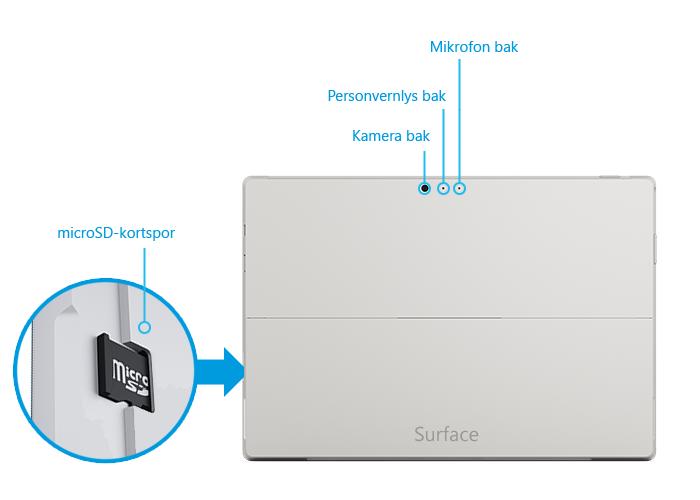 Surface Pro tre bakfunksjoner