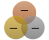 Grunnleggende Venn-diagram, oppsett for SmartArt-grafikk