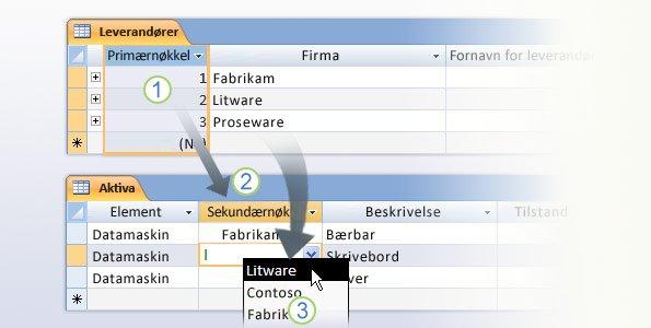 Primær- og sekundærnøkkel i en tabellstruktur