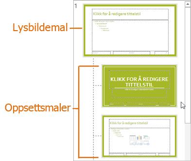 Lysbildemal med oppsett i visning for lysbildemal i PowerPoint