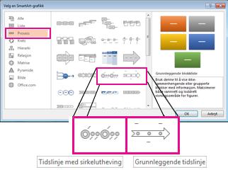 Tidslinjer med SmartArt-grafikk