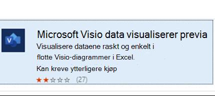 Vise data visualiserings tillegget
