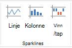 Sparkline-kommandoer på Sett inn-fanen
