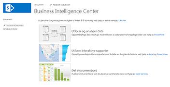 Hjemmesiden til et Business Intelligence Center-område i SharePoint Online