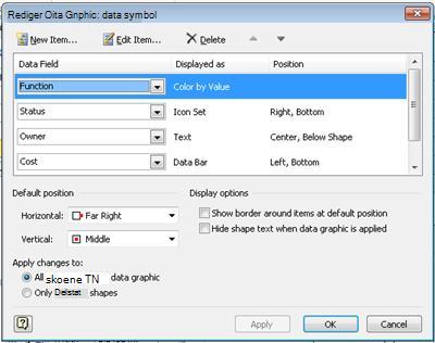Dialogboksen Rediger datasymbol