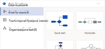 Opprette Visio-diagram i Excel