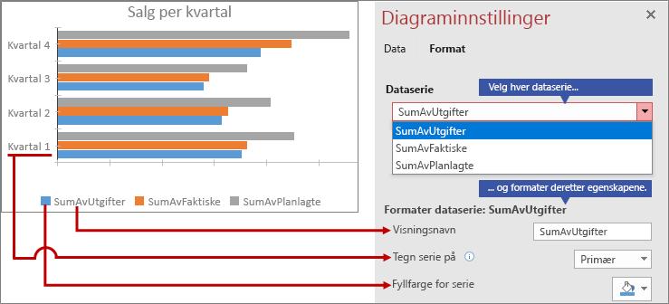Formatering av forskjellige dataserier på Formater-fanen