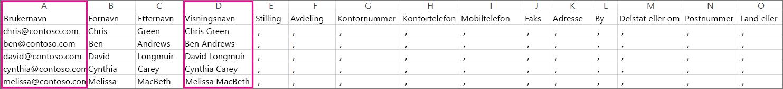 Et eksempel på en CVS-fil som har tomme rader angitt