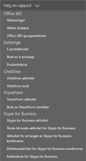 Rapporter for Office 365 – rullegardinmeny for e-postklienter som er i bruk