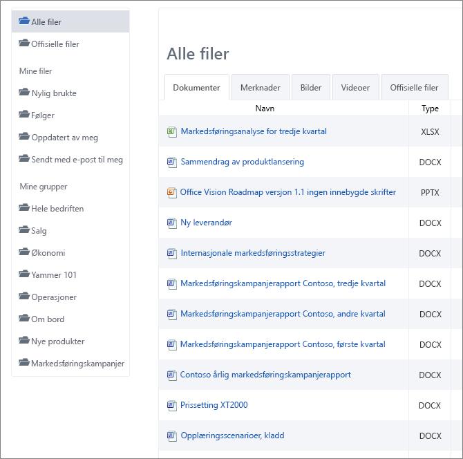 En liste over alle filene i Yammer-nettverket