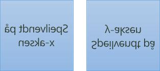 Et eksempel på speilet tekst: den første er roterte 180 grader på x-aksen, og den andre roteres 180 grader på y-aksen