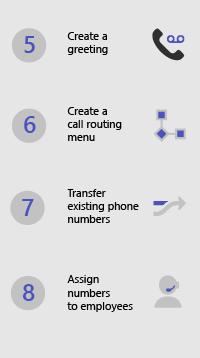 Trinn for å konfigurere Microsoft 365 Business Voice-5-8 (Opprett hilsen, meny for samtale ruting, overførings numre, tilordne numre)