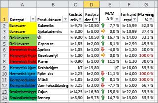 Betinget formatering med cellebakgrunnsfarger og ikonsett