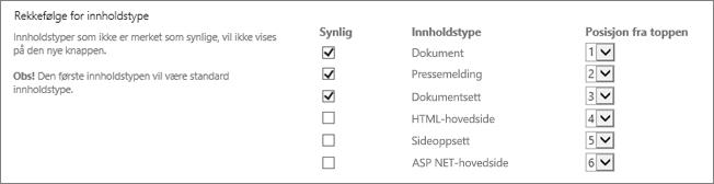 Nytt dokument, endre rekkefølgen eller skjule i skjermbildet Alternativer