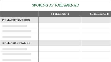 Begrepsmessig bilde av en sporing av jobbsøknad