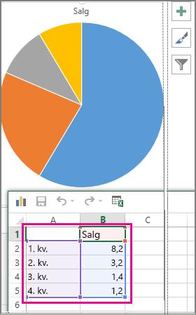 Sektordiagram med eksempeldata i regneark