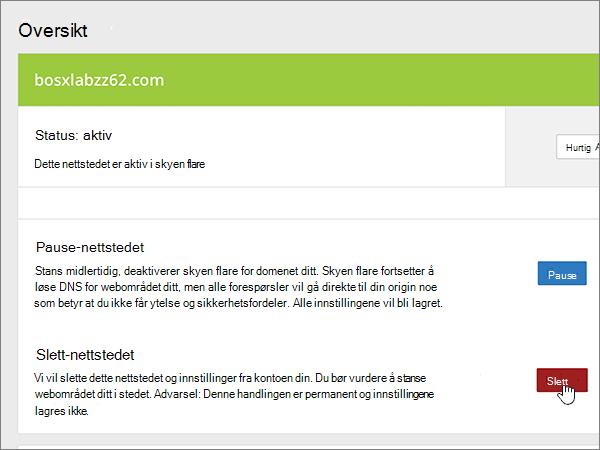 Cloudflare-gode Fremgangsmåter-Redelegate-1-2