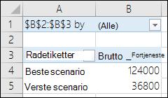 Scenario-pivottabellrapport