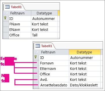 Original og endret tabell