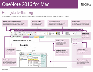 Hurtigstartveiledning for OneNote 2016 for Mac