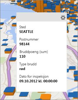 Datakort som viser datapunktdetaljer