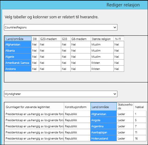 PowerPivot – forbedret dialog for redigering av relasjoner