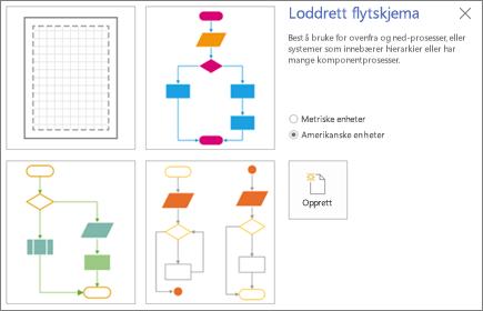 Skjermbilde av Loddrett flytskjema-skjermen viser mal- og måleenhetsalternativer.