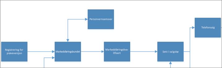 Eksempeldiagram i Visio