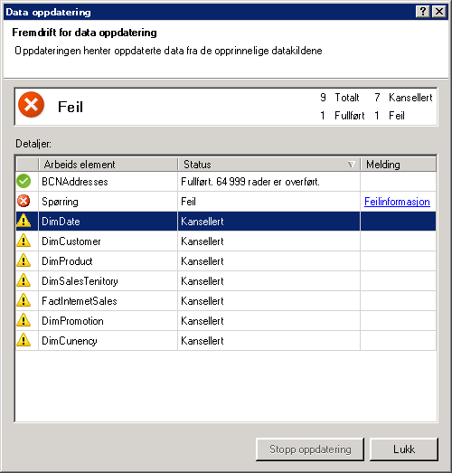 Statusmeldinger om dataoppdatering i PowerPivot