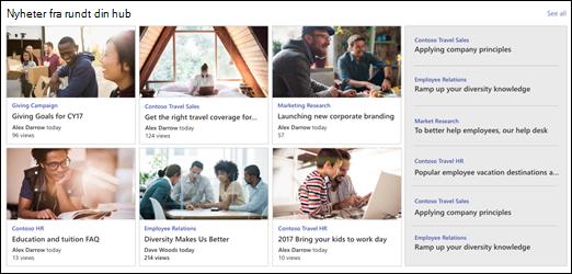 Nyheter for SharePoint-hub-område
