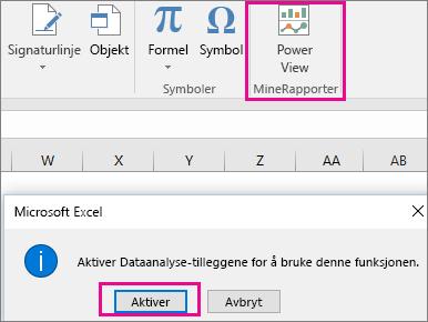 Knappen Egendefinert pivotvisning og dialogboksen Slå på tillegg i Excel