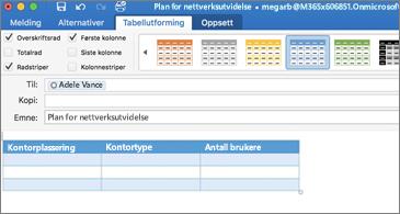 Melding med en tabell og  Tabellutforming-fanen er synlig på båndet