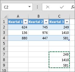 Ved å lime inn kolonnedata utvides tabellen og en overskrift legges til