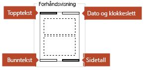 Bilde for forhåndsvisning viser hvilke elementer vises på utskrevne notatene sider.