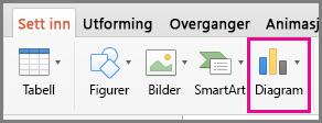 Opprett diagram i Office for Mac