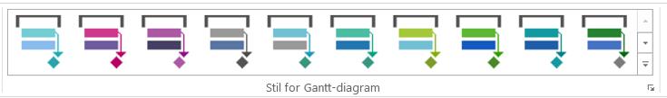 Gantt-diagramstiler